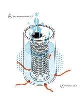 cold-pot-terracotta-air-conditioner-thibault-faverie-2.jpeg.650x0_q85_crop-smart